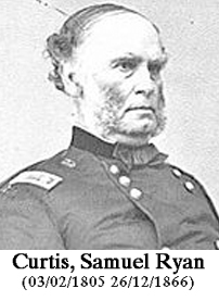 Samuel Ryan Curtis